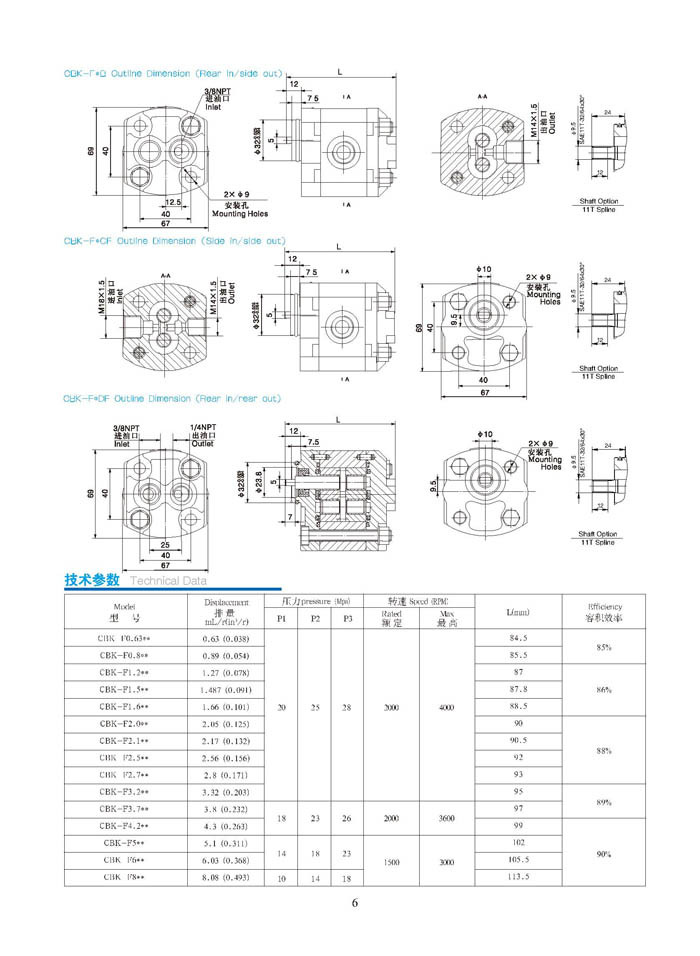 CBK-F3.2F高压小排量齿轮油泵